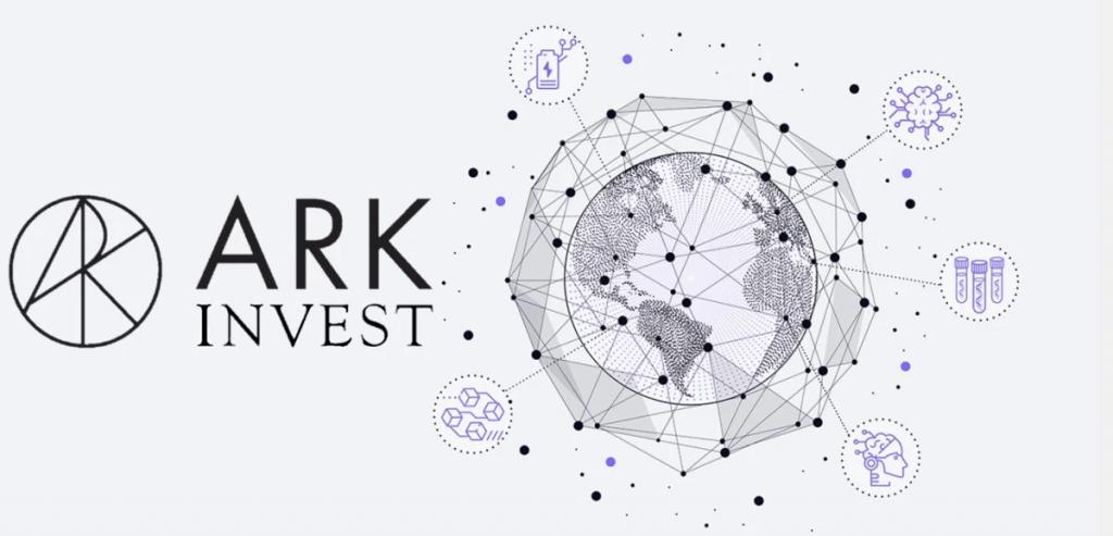 Ark Invest verkoopt Chinese aandelen en koopt Bitcoin